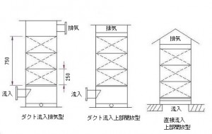 gairyakuzu11