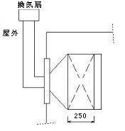 gairyakuzu2